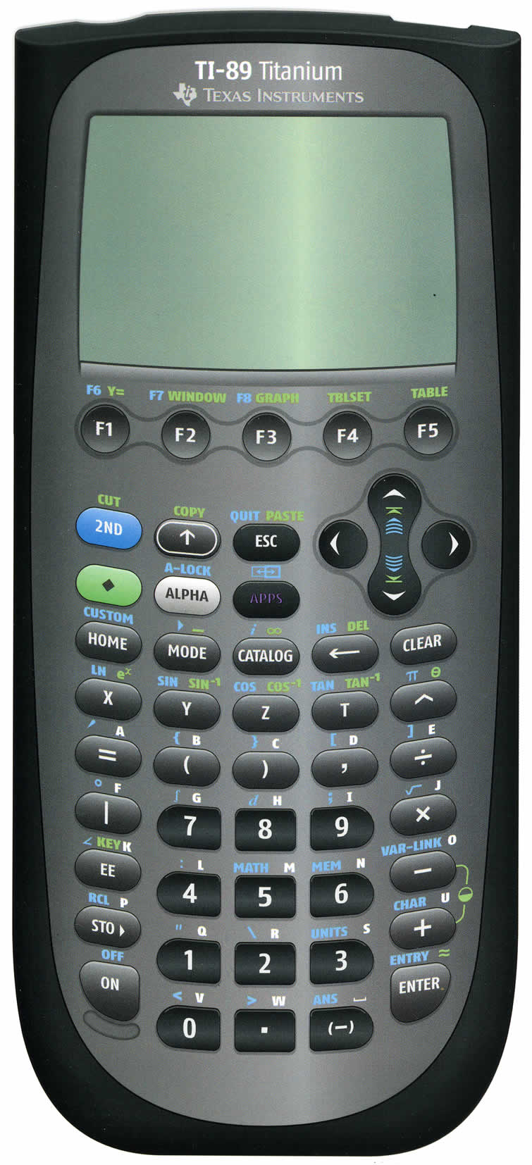 #2 Best Overall SAT Calculator